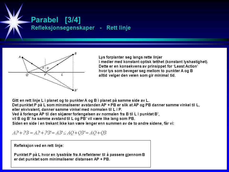 Parabel [3/4] Refleksjonsegenskaper - Rett linje